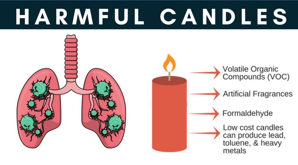 HARMFUL CandleS