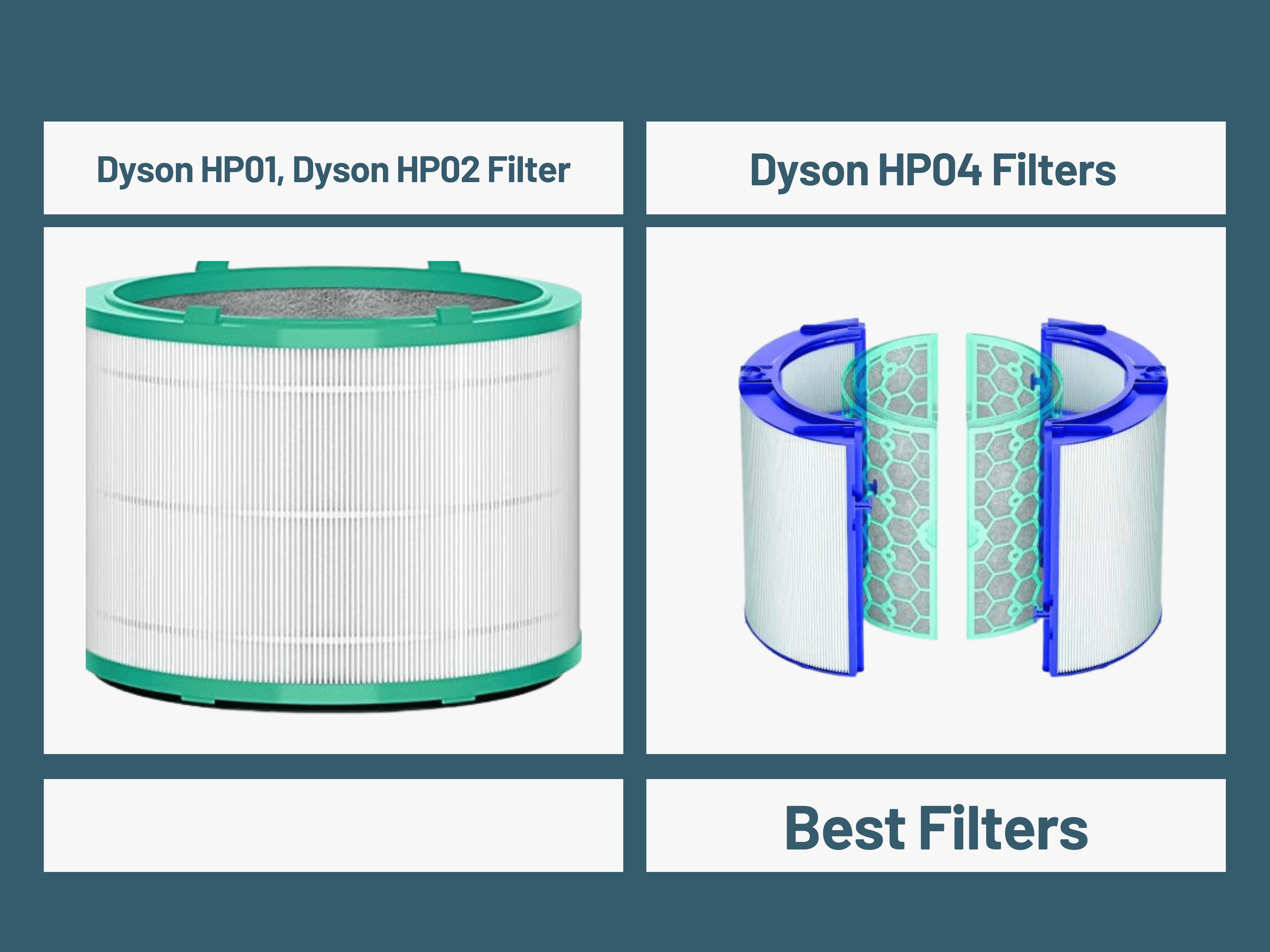 Filter Comparison of Dyson HP1, HP02, HP04